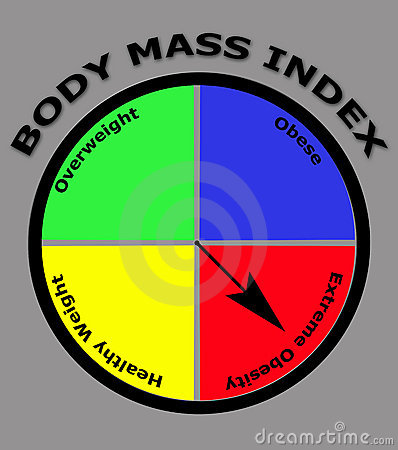 Obesity body mass index