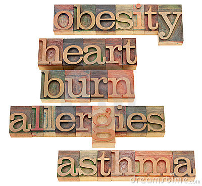 Obesity, heartburn, allergies and asthma