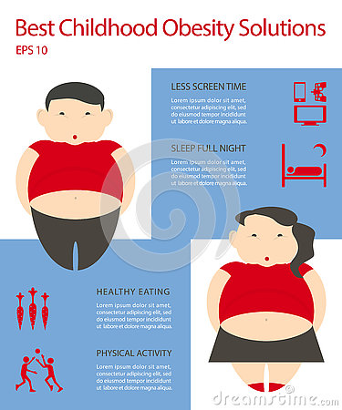 Obesity Infographic Template Bad Habits Children Overweight Elements Fat Kids Best Childhood Solutions Lifestyle Data