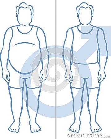 Obesity and Men