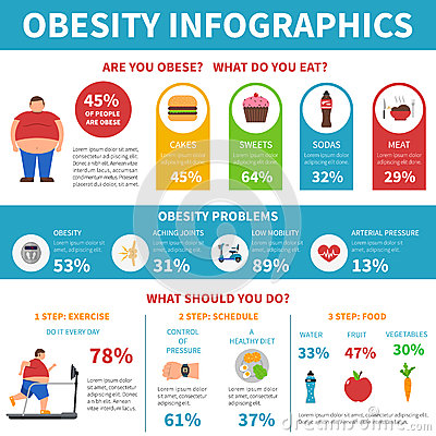 childhood obesity problem solution What is the solution to obesity no single solution to obesity if the problem is complex then the solution will be restricting food advertising to children.