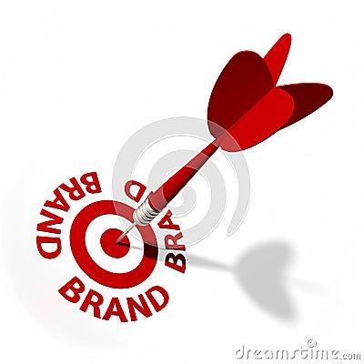 Obiettivo di marca