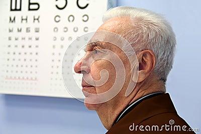 In the office of eye specialist