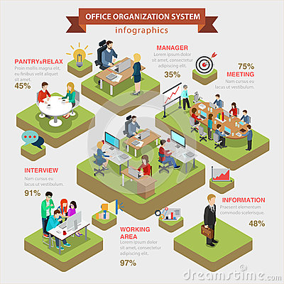 office organization system structure flat isometric