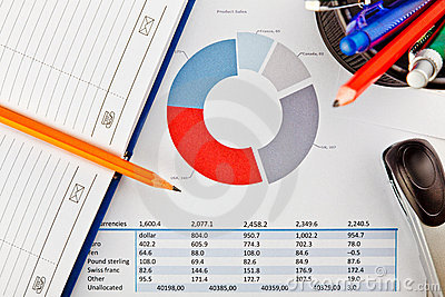 Office supplies and financial document with chart
