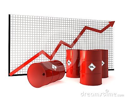 Oil barrel and curve