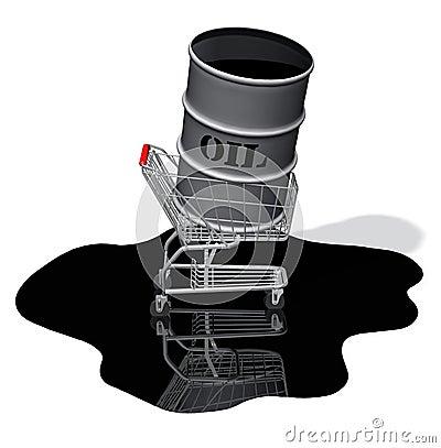 Oil Drum Shopping Cart Spill