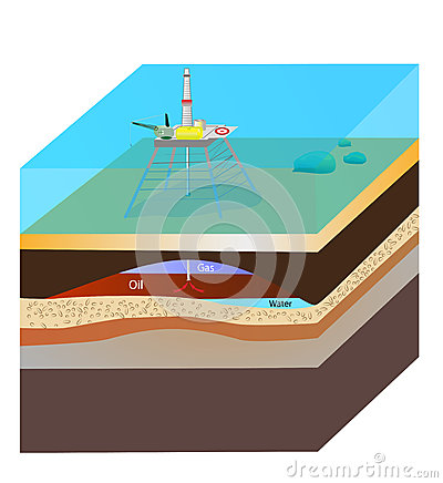 Free Oil Extraction. Vector Royalty Free Stock Photography - 26438567