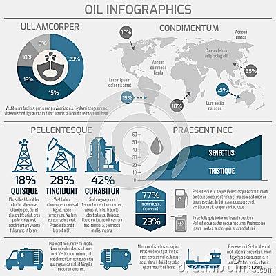oil distribution business plan