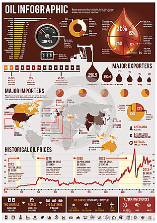 Infographic ideas infographic world map creator best free infographic ideas infographic world map creator tourism infographic elements stock image image 32590831 gumiabroncs Choice Image