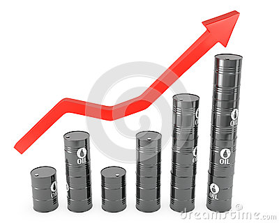 Oil price rise graphic