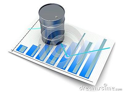 Oil statistic