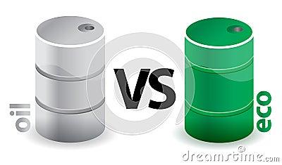 Oil versus eco concept