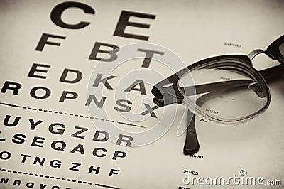 Old eyechart