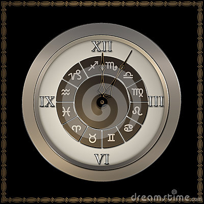 Old fashioned clock with roman numerals.