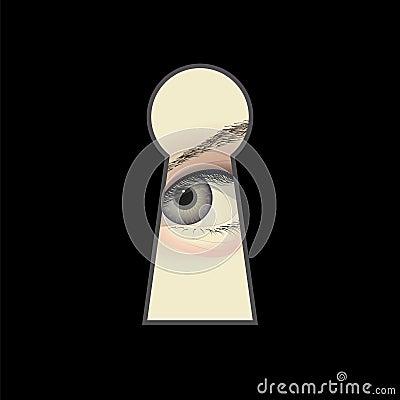Olho e buraco da fechadura