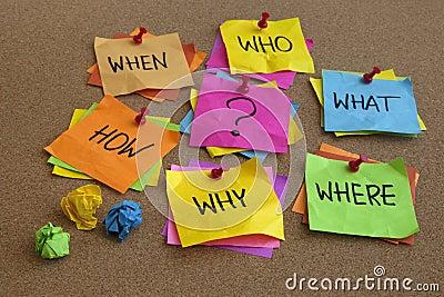 Onbeantwoorde vragen - brainstormingsconcept
