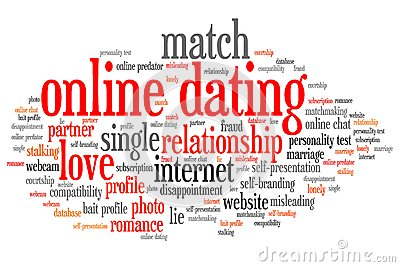 Most popular word used in online dating profiles