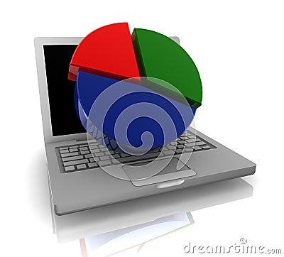 Online finance pie chart