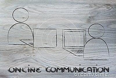 Online internet based communication