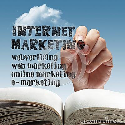 Online Internet Marketing.