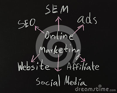 Online marketing concepts on black board