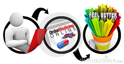 Online Pharmacy Ordering of Medication Diagram
