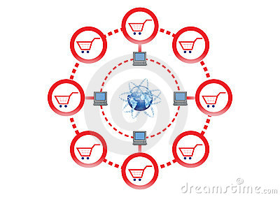 Online Shopping Network for Global Market
