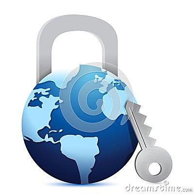 Open globe  lock