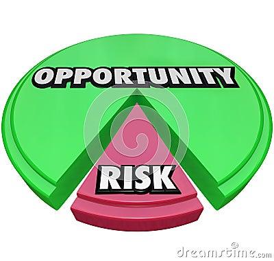 Opportunity Vs Risk Pie Chart Managing Danger