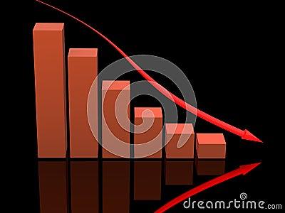 Orange falling bar chart