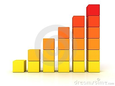 Orange success business bar graph grow up