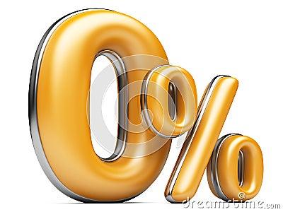Orange zero percent.