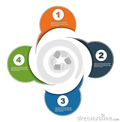 Order circle
