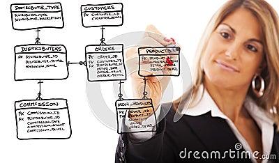 Order database schema