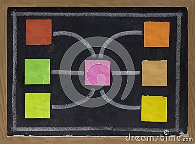 Organigrama o red en blanco en la pizarra