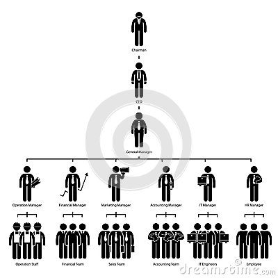 Organization Chart Tree Company Pictogram