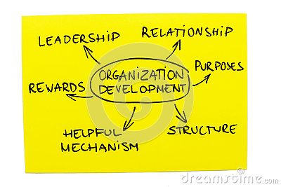 Organization Development Diagram