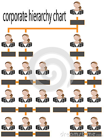 Organizational corporate hierarchy chart