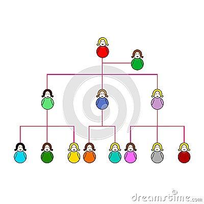 Free Organizationl Chart Of Women S Entreprise Stock Photo - 6908230