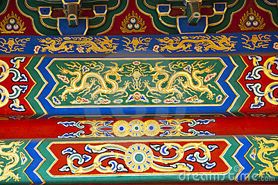 Ornamental decorations in Forbidden City, Beijing
