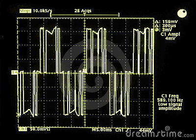 This oscilloscope waveform is of the output from a variable frequency drive (VFD) that powers an ele
