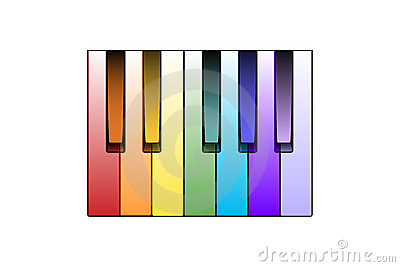 Ottava della tastiera di piano