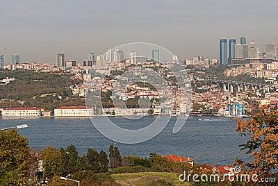 Overview Istambul