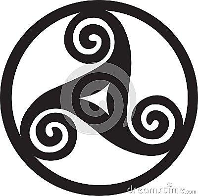 Pagan Symbol - Triskelion