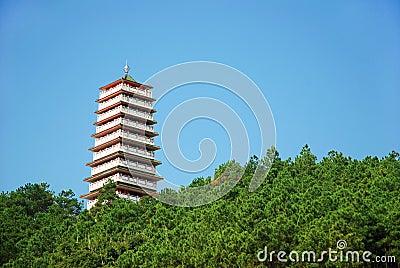 Pagoda and blue sky
