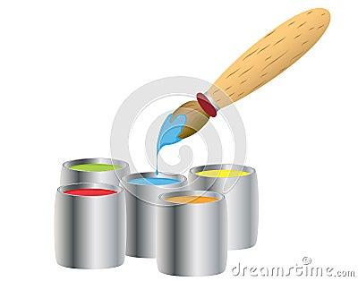Paint brash