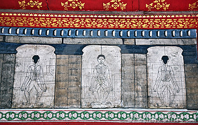 Paintings in temple Wat Pho teach