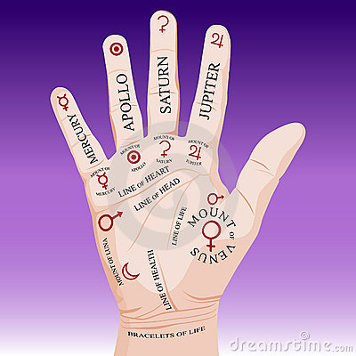 Free Palm Reading Palmistry Stock Images - 15459204