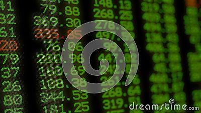 Panel wyświetlania giełdy papierów wartościowych z numerami zmieniającymi widok zbliżeniowy z selektywną ostrością, pętlowym zdjęcie wideo